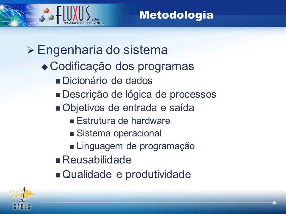 Engenharia do sistema Codificação dos programas Metodologia