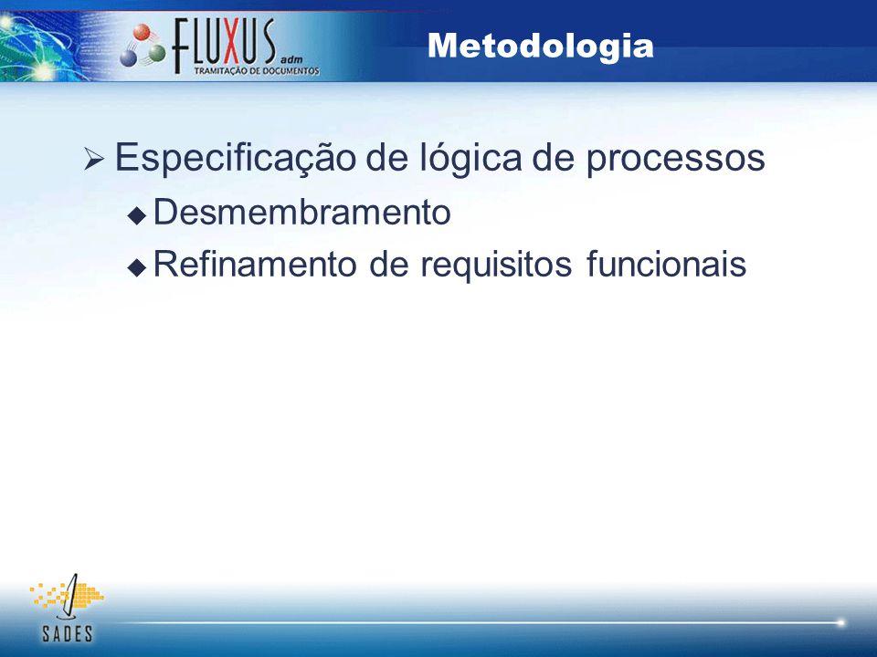Especificação de lógica de processos