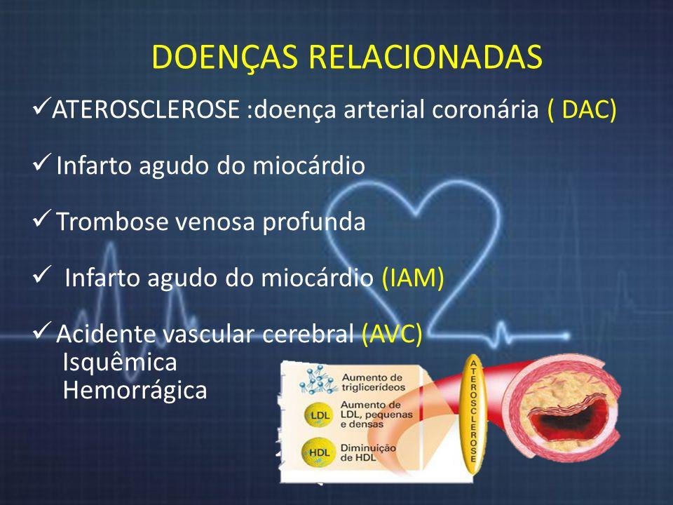 DOENÇAS RELACIONADAS ATEROSCLEROSE :doença arterial coronária ( DAC)
