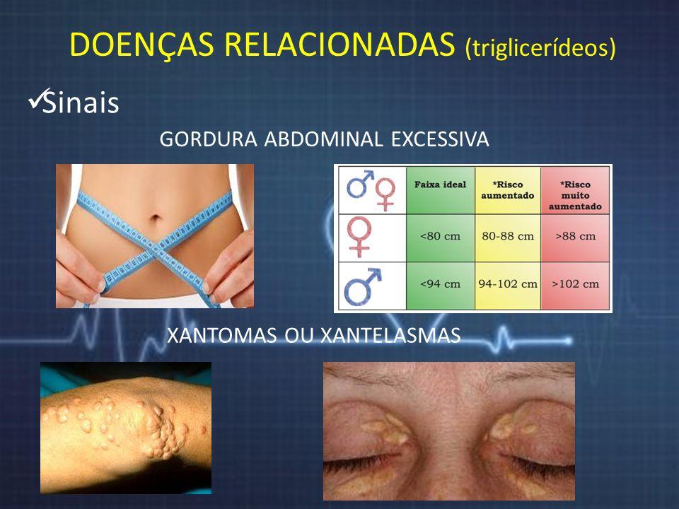 DOENÇAS RELACIONADAS (triglicerídeos)