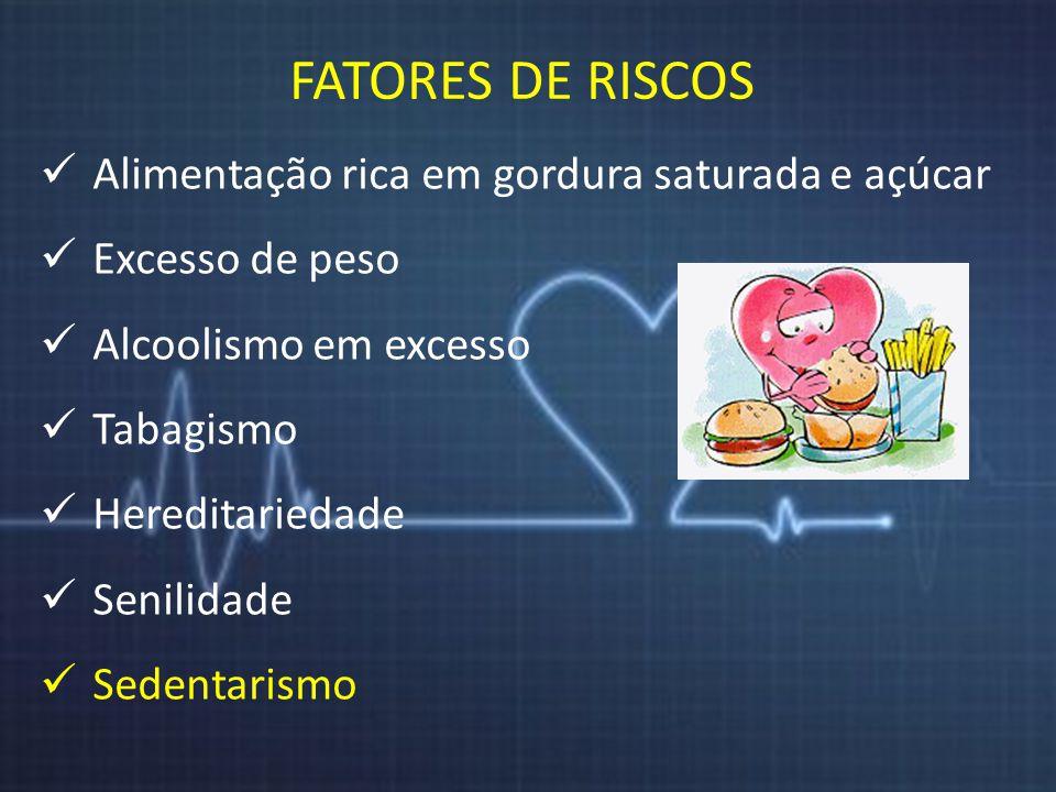 FATORES DE RISCOS Alimentação rica em gordura saturada e açúcar