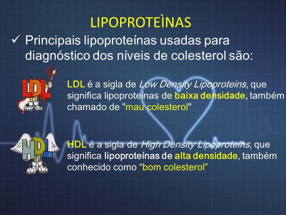 Colesterol LIPOPROTEÌNAS. Principais lipoproteínas usadas para diagnóstico dos níveis de colesterol são:
