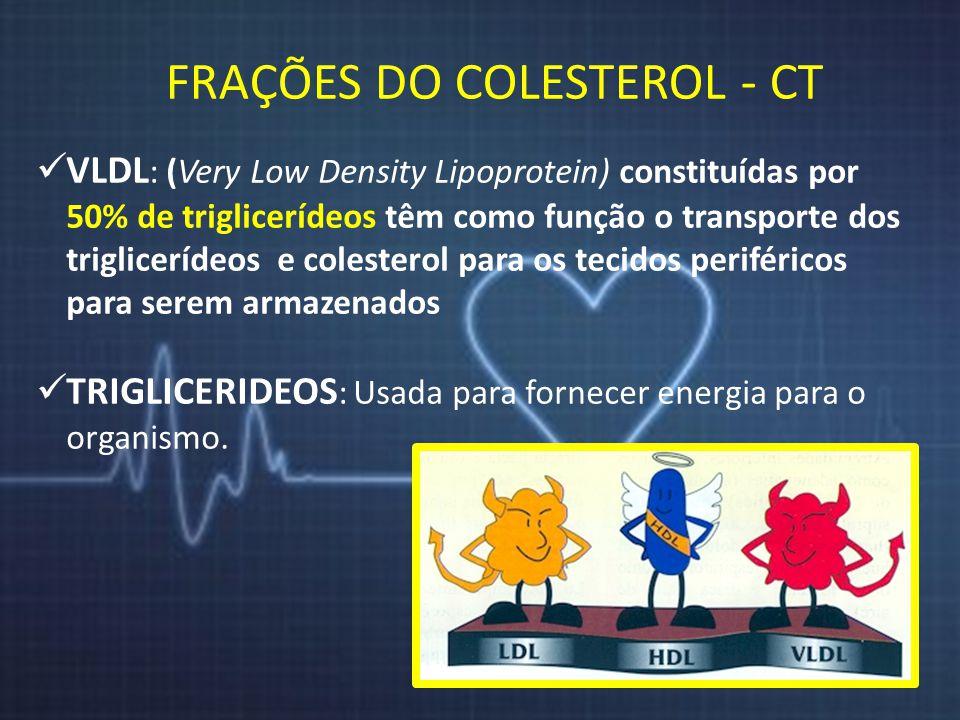 FRAÇÕES DO COLESTEROL - CT