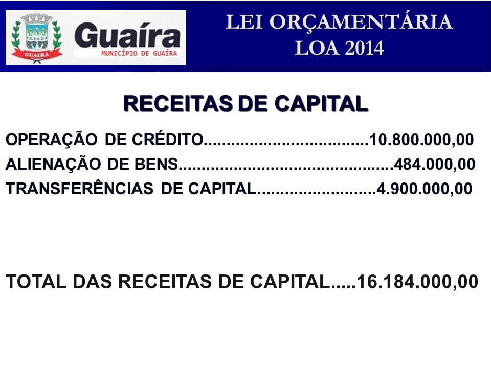 RECEITAS DE CAPITAL TOTAL DAS RECEITAS DE CAPITAL.....16.184.000,00