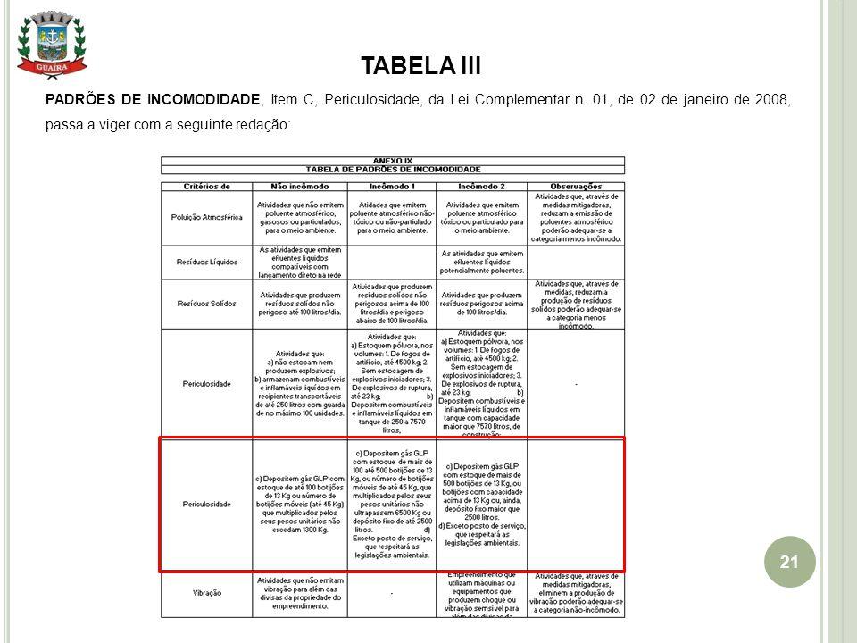 TABELA III