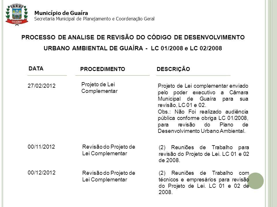 Município de Guaíra Secretaria Municipal de Planejamento e Coordenação Geral.