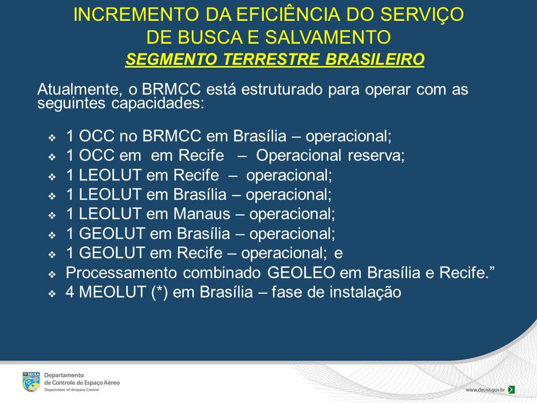 SEGMENTO TERRESTRE BRASILEIRO