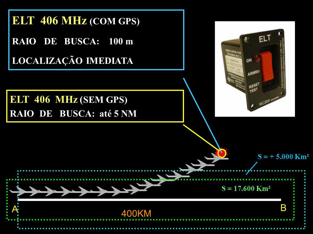 A B ELT 406 MHz (COM GPS) ELT 406 MHz (SEM GPS) 400 Km