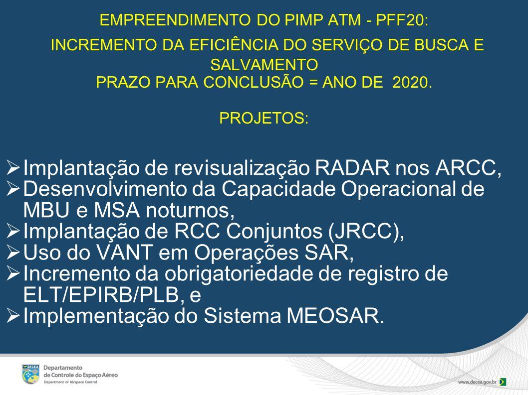 Implantação de revisualização RADAR nos ARCC,