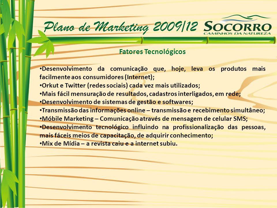 Fatores Tecnológicos Desenvolvimento da comunicação que, hoje, leva os produtos mais facilmente aos consumidores (Internet);