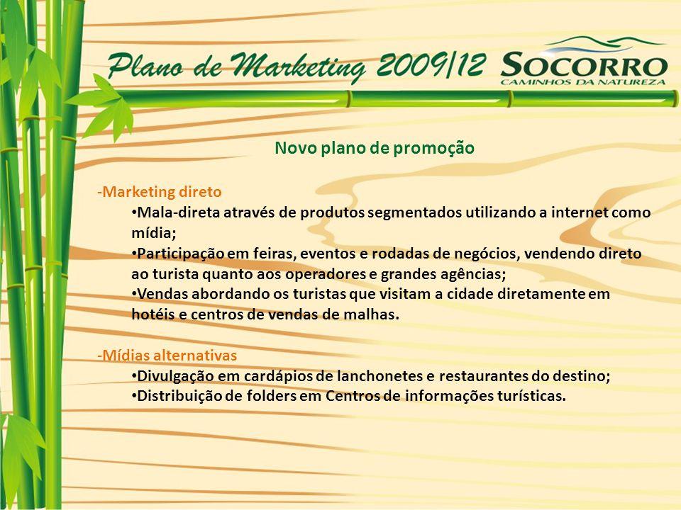 Novo plano de promoção Marketing direto