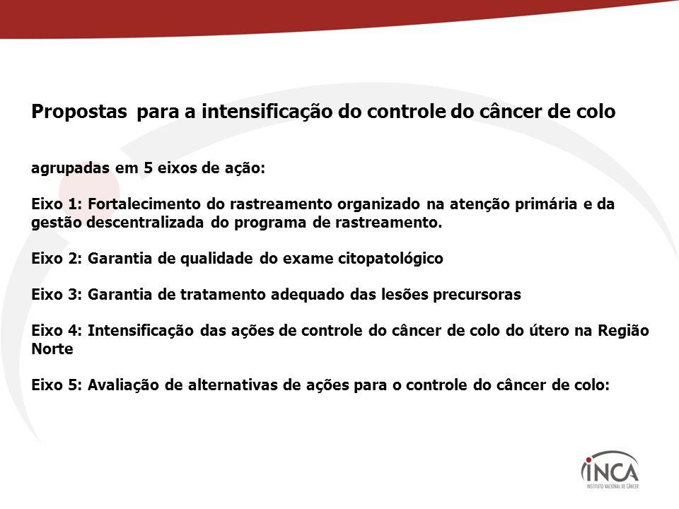 Propostas para a intensificação do controle do câncer de colo