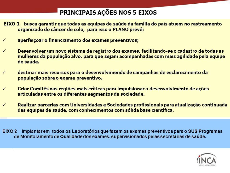 PRINCIPAIS AÇÕES NOS 5 EIXOS