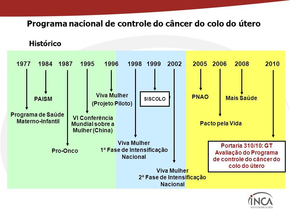 Programa nacional de controle do câncer do colo do útero