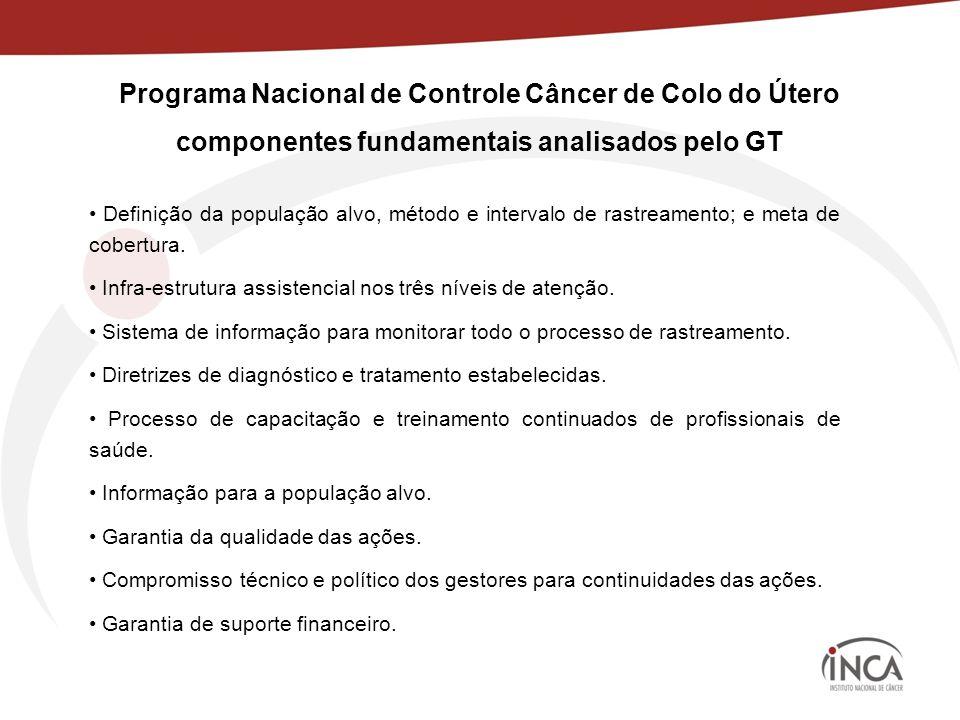 Programa Nacional de Controle Câncer de Colo do Útero