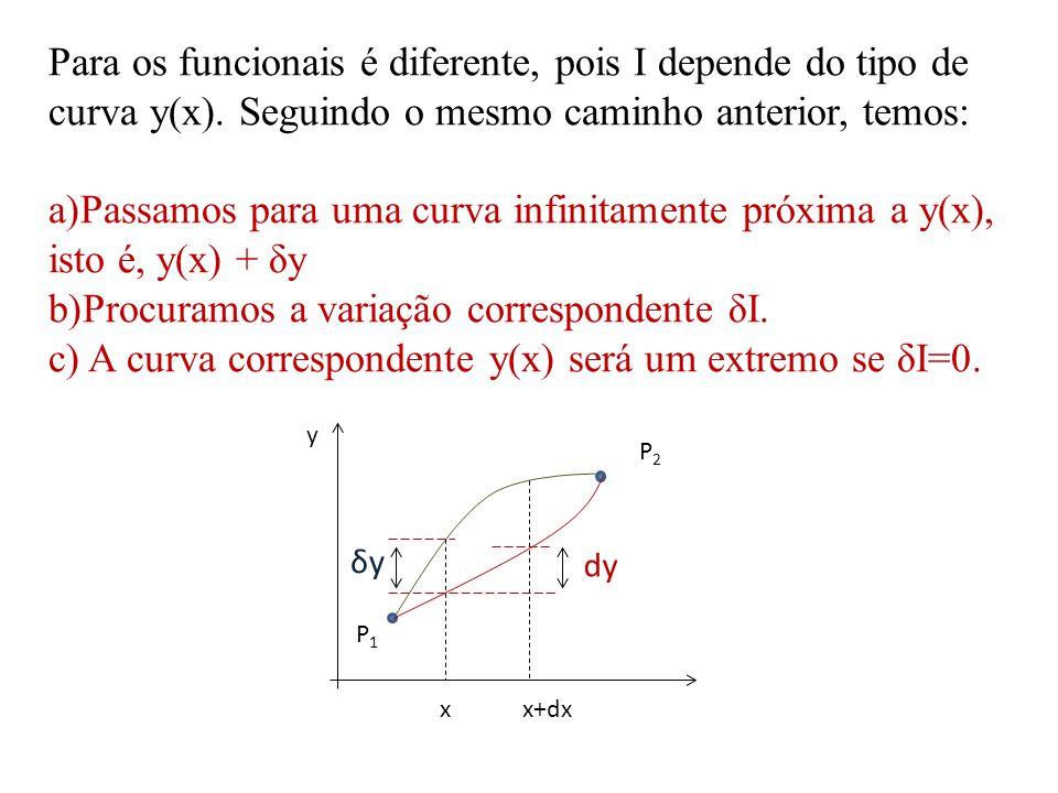 Procuramos a variação correspondente δI.