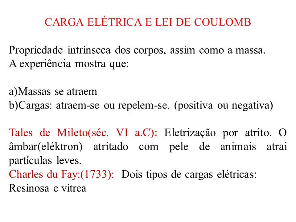 CARGA ELÉTRICA E LEI DE COULOMB