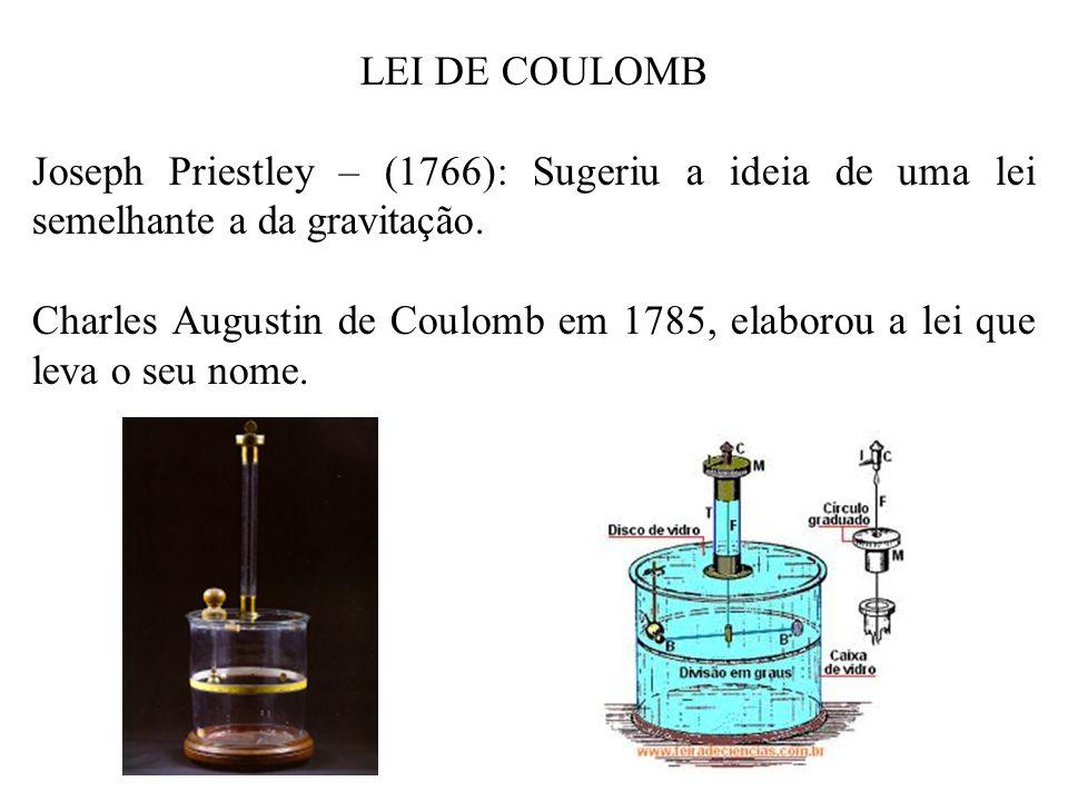 LEI DE COULOMB Joseph Priestley – (1766): Sugeriu a ideia de uma lei semelhante a da gravitação.