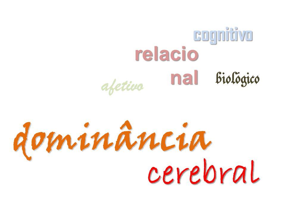 cognitivo relacional biológico afetivo dominância cerebral