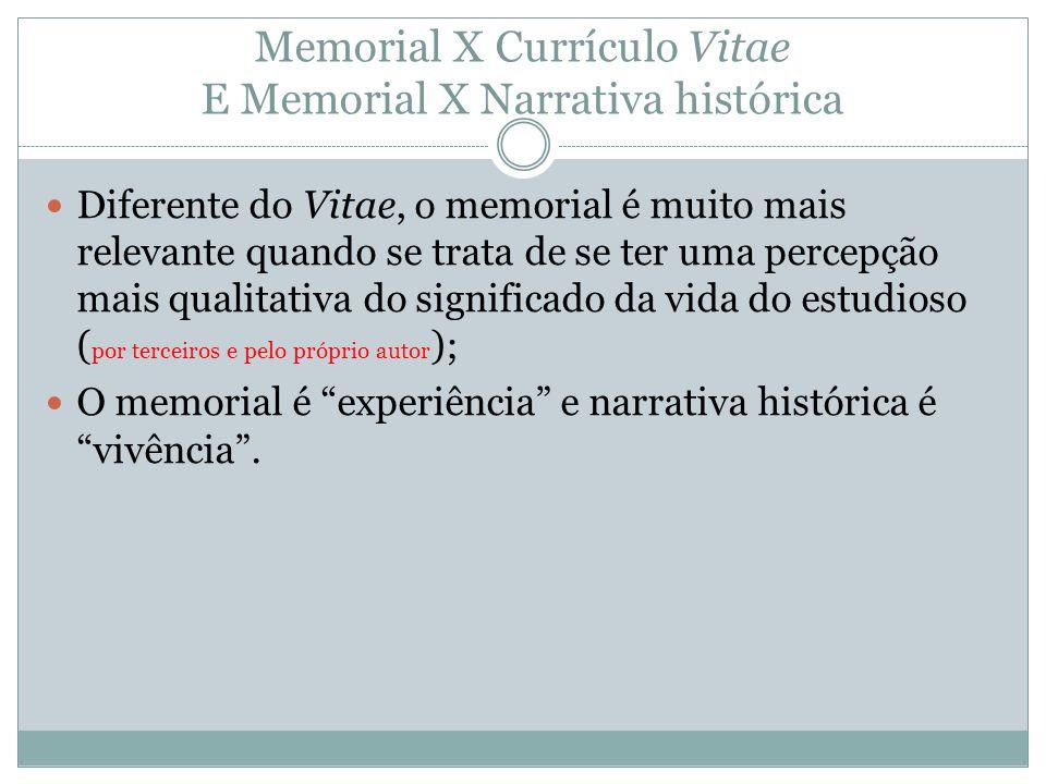 Memorial X Currículo Vitae E Memorial X Narrativa histórica