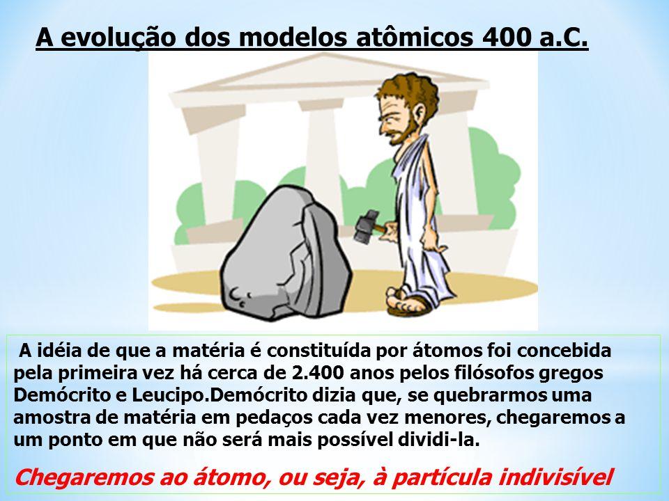 A evolução dos modelos atômicos 400 a.C.