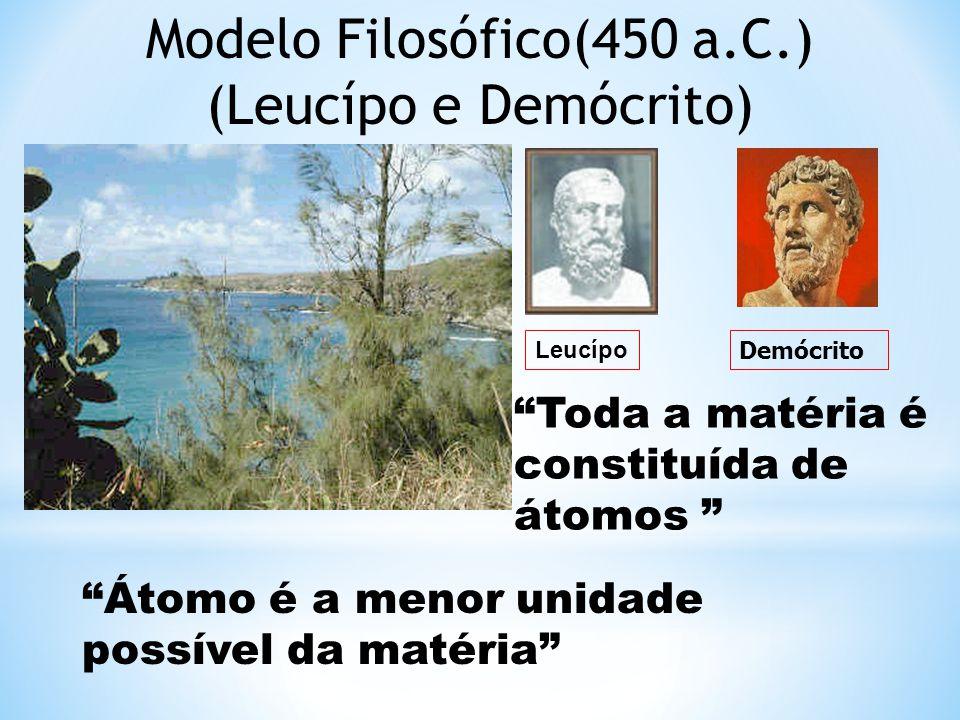 Modelo Filosófico(450 a.C.) (Leucípo e Demócrito)