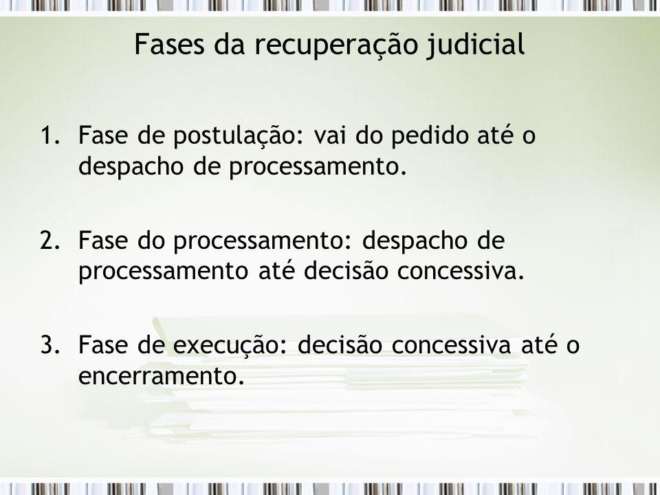 Fases da recuperação judicial