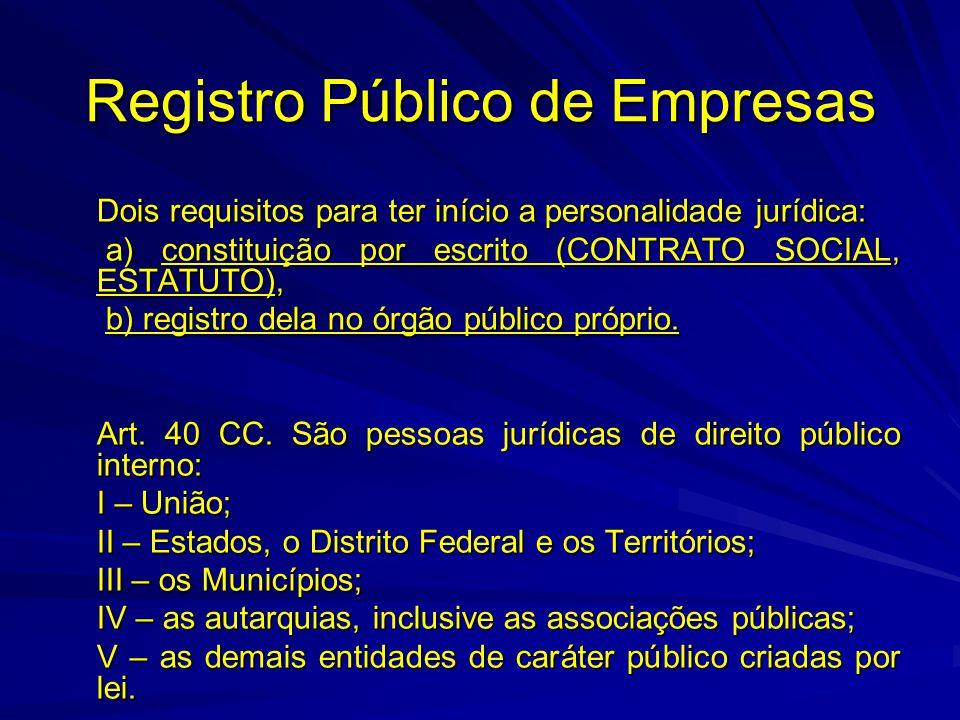 Registro Público de Empresas