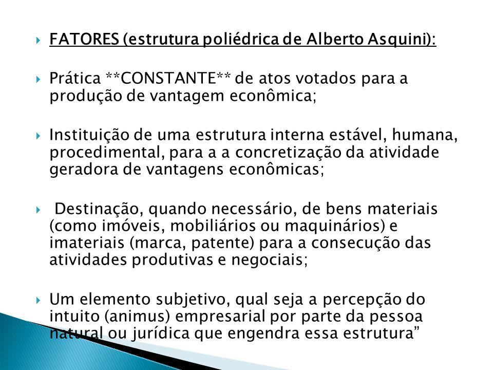 FATORES (estrutura poliédrica de Alberto Asquini):