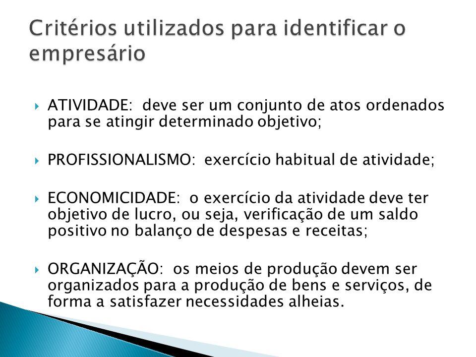 Critérios utilizados para identificar o empresário