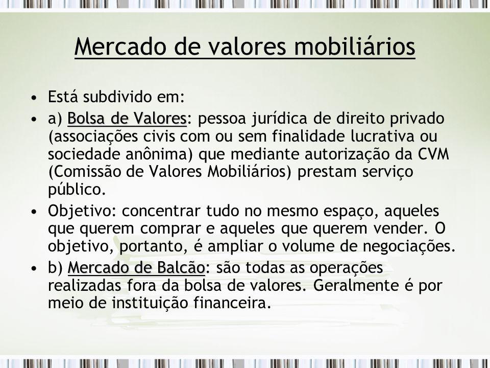 Mercado de valores mobiliários
