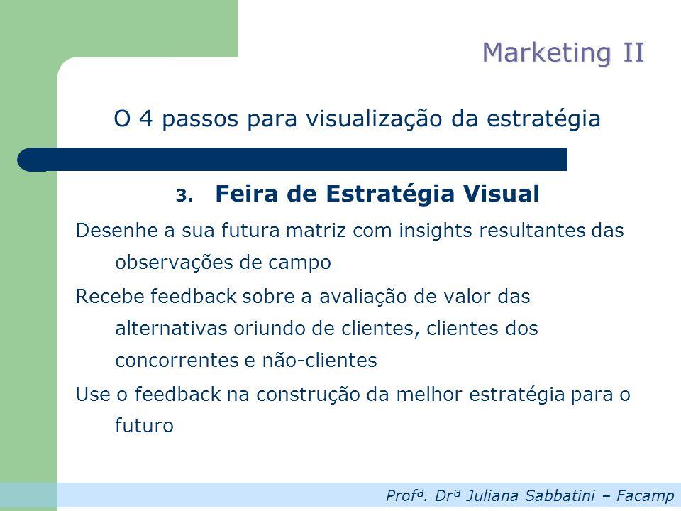 Feira de Estratégia Visual