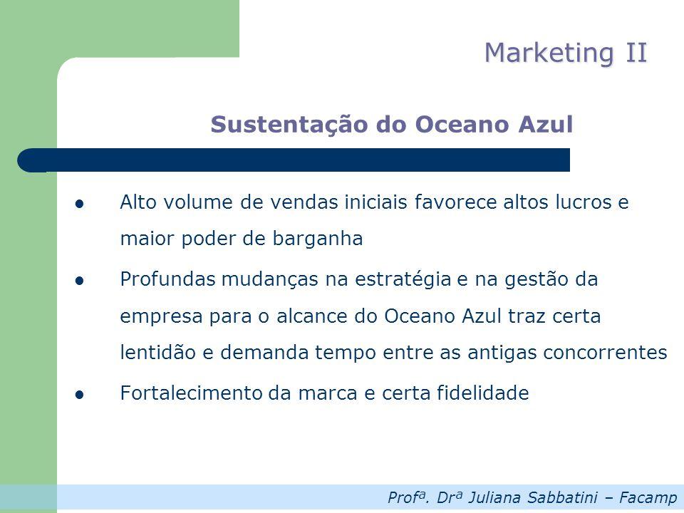 Sustentação do Oceano Azul