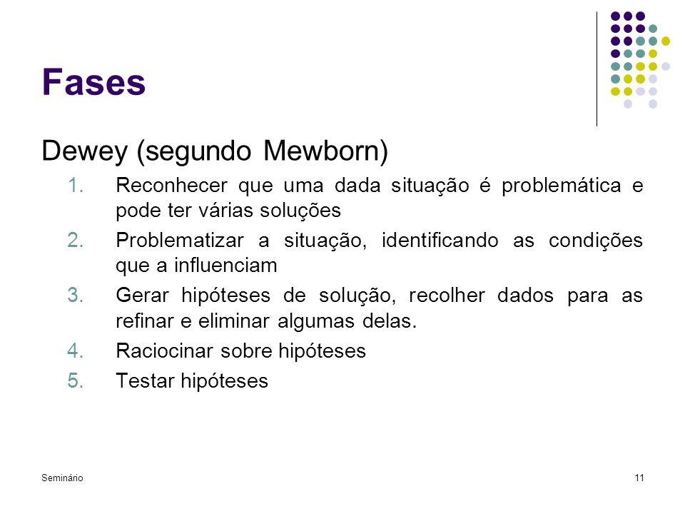 Fases Dewey (segundo Mewborn)