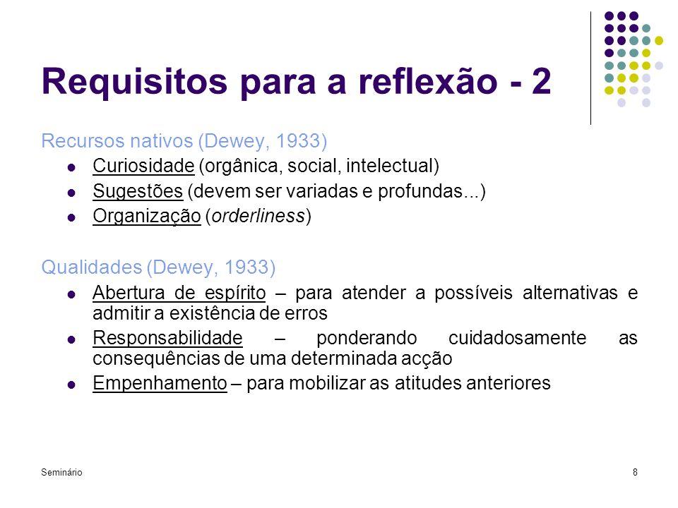 Requisitos para a reflexão - 2