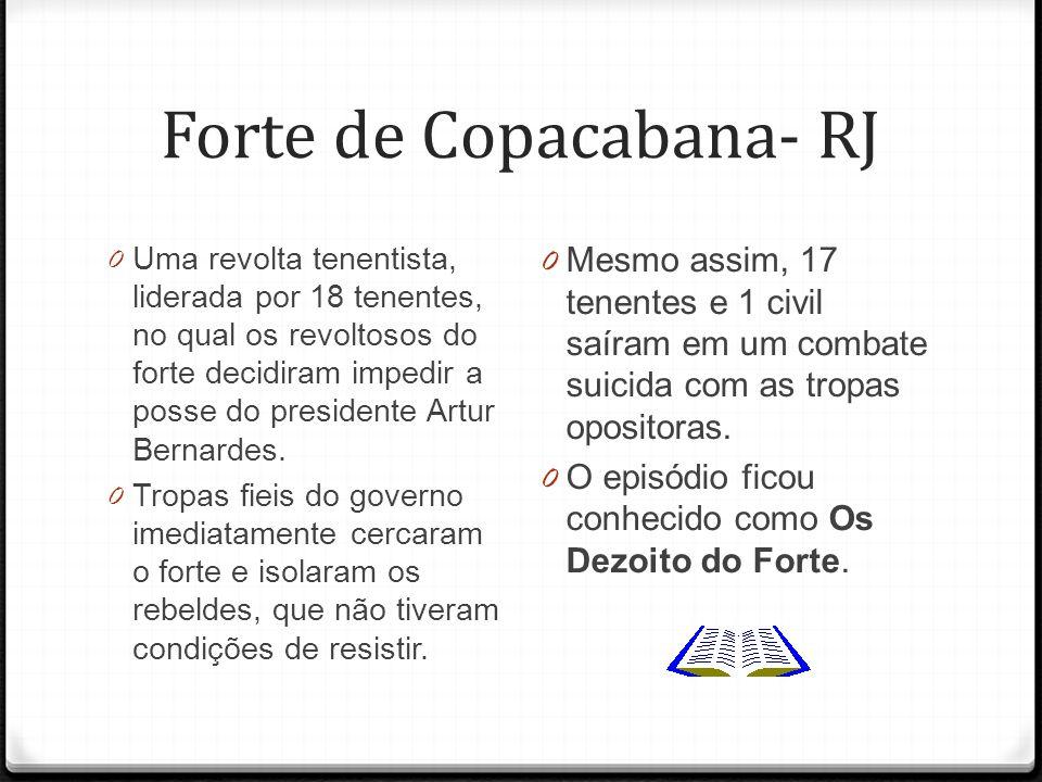 Forte de Copacabana- RJ