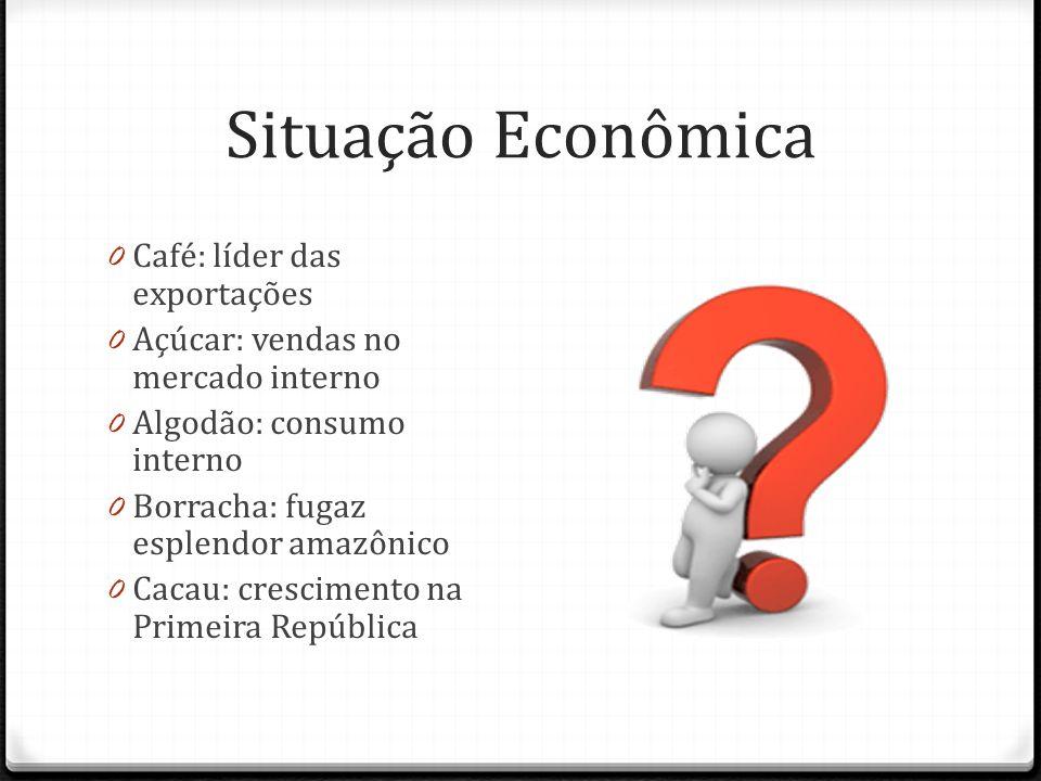 Situação Econômica Café: líder das exportações