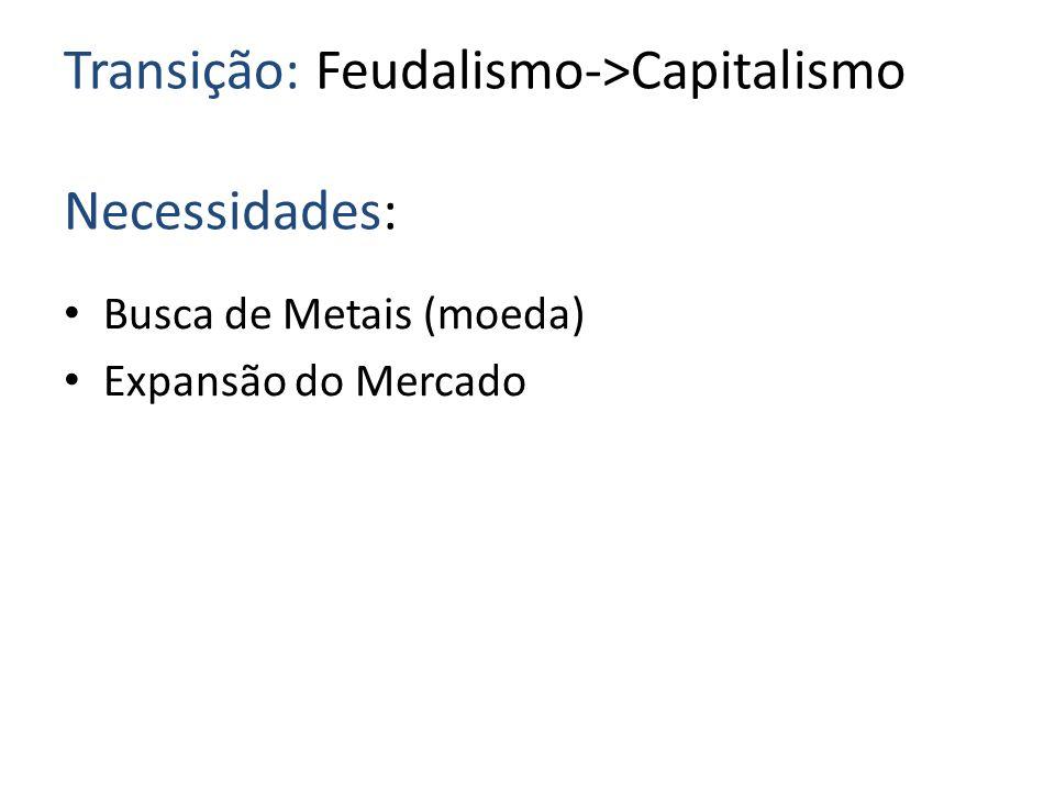 Transição: Feudalismo->Capitalismo Necessidades: