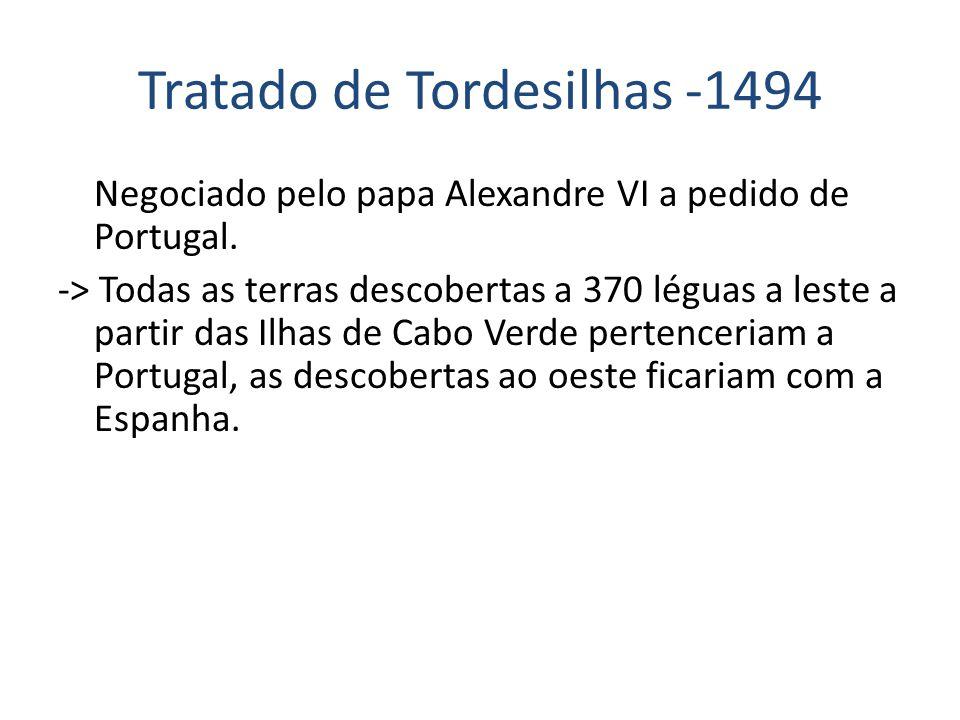 Tratado de Tordesilhas -1494