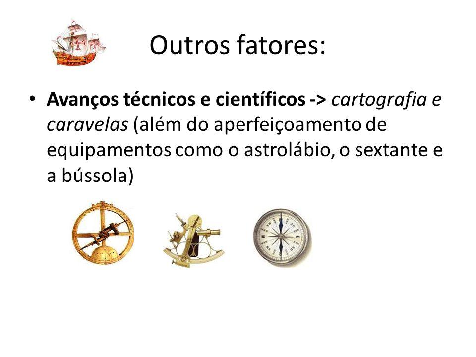 Outros fatores: