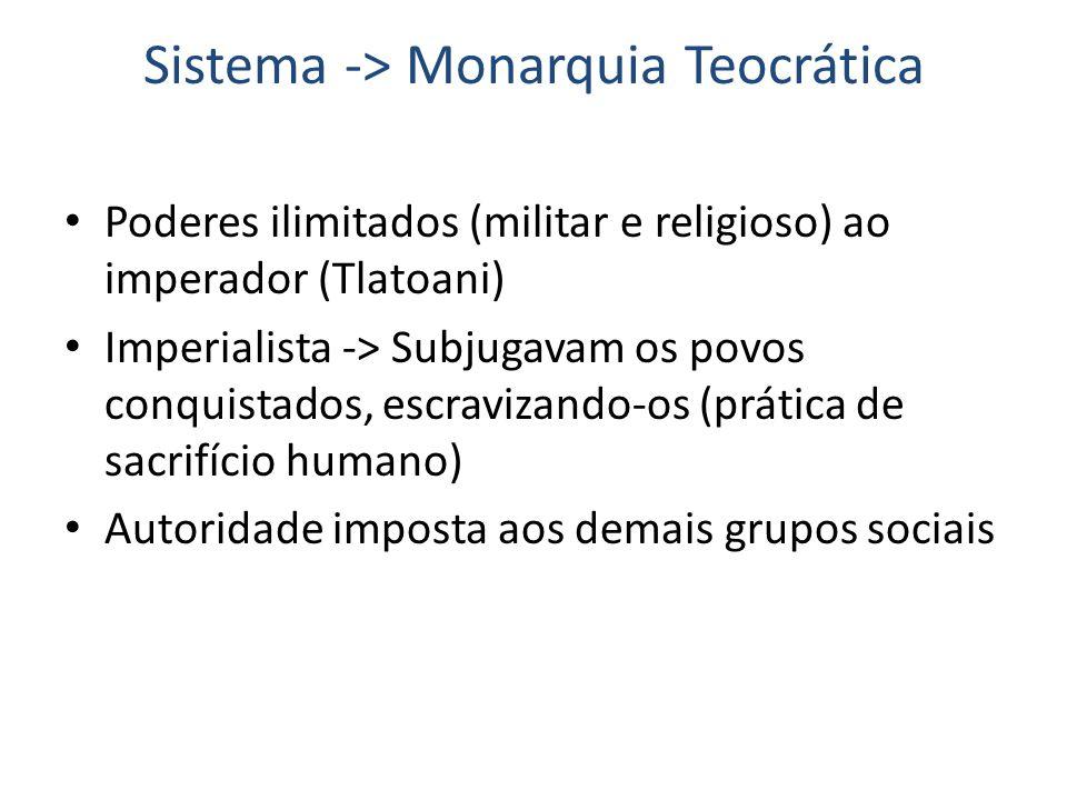 Sistema -> Monarquia Teocrática