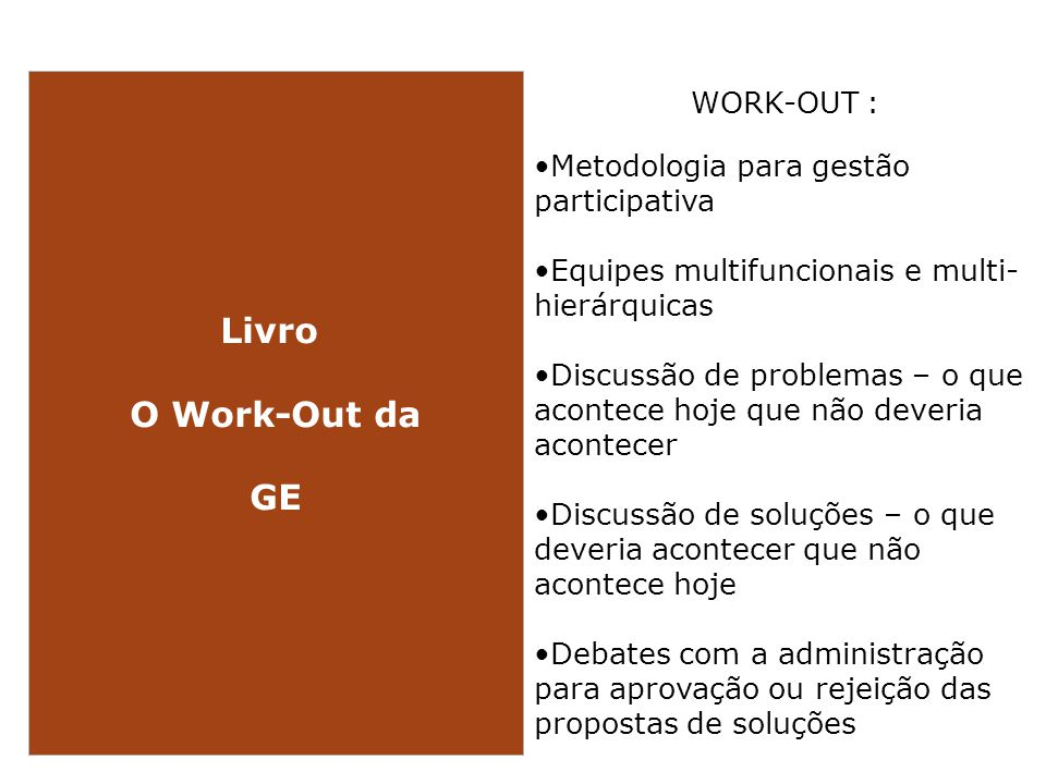 Livro O Work-Out da GE WORK-OUT :
