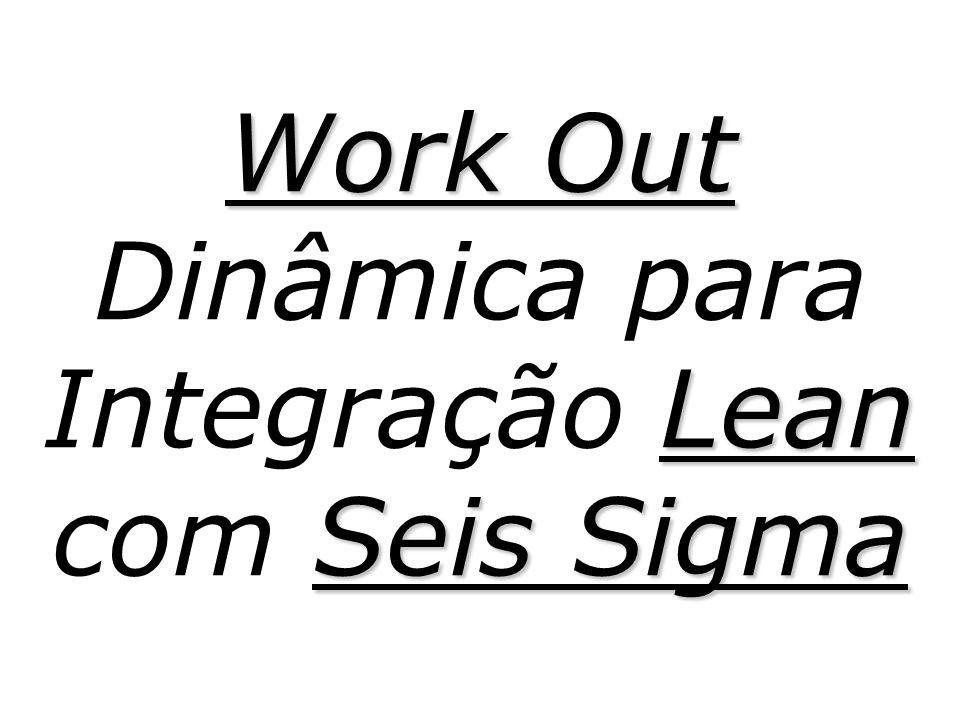 Dinâmica para Integração Lean com Seis Sigma