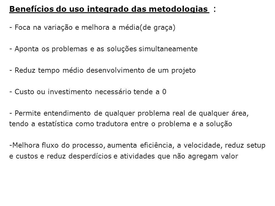 Benefícios do uso integrado das metodologias :