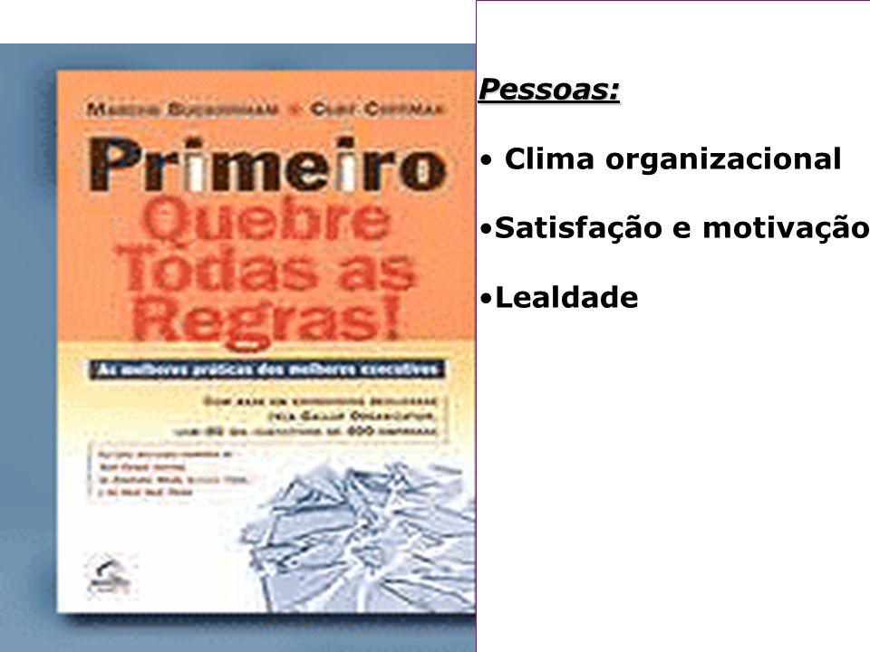 Pessoas: Clima organizacional Satisfação e motivação Lealdade