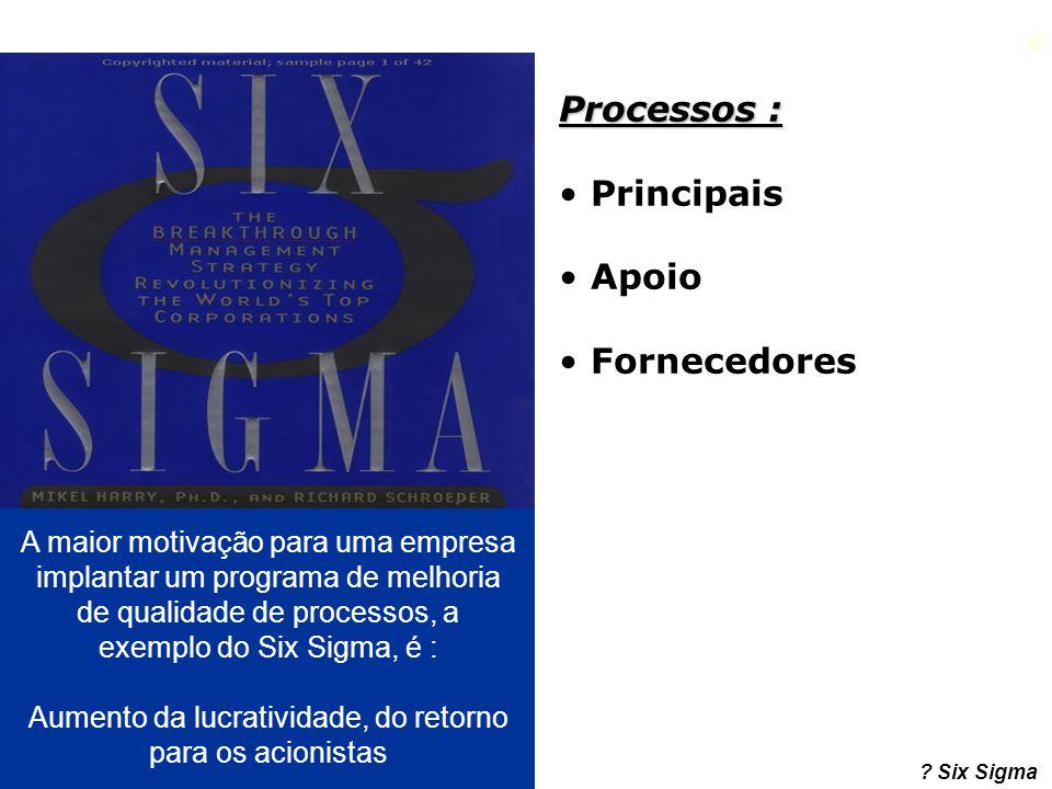 Processos : Principais Apoio Fornecedores