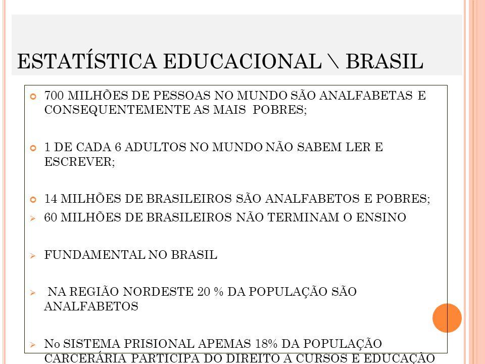 ESTATÍSTICA EDUCACIONAL \ BRASIL