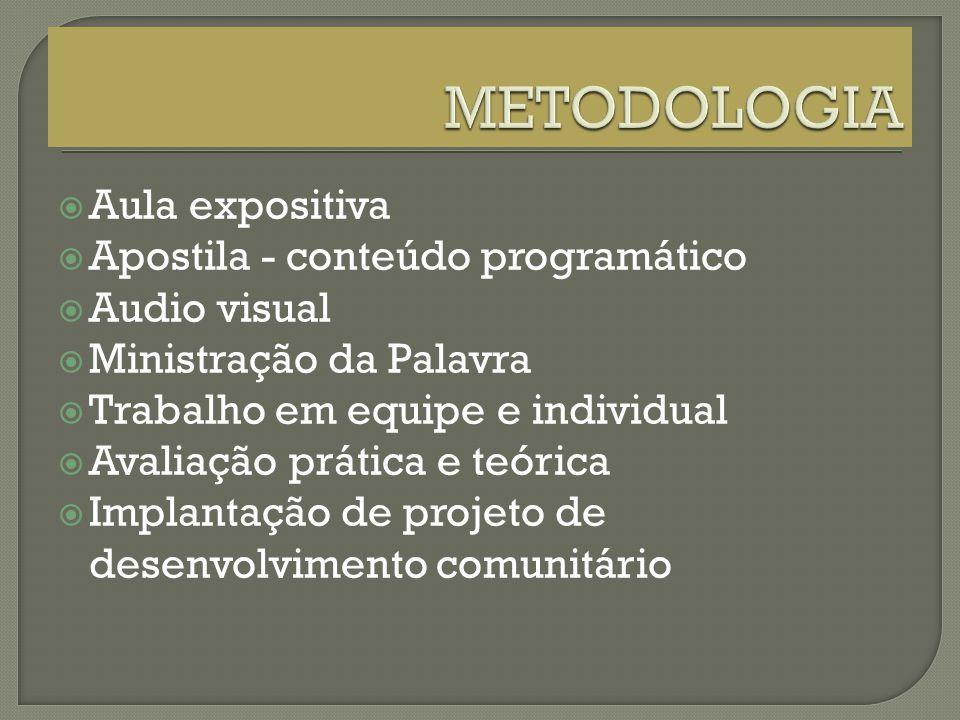 METODOLOGIA Aula expositiva Apostila - conteúdo programático