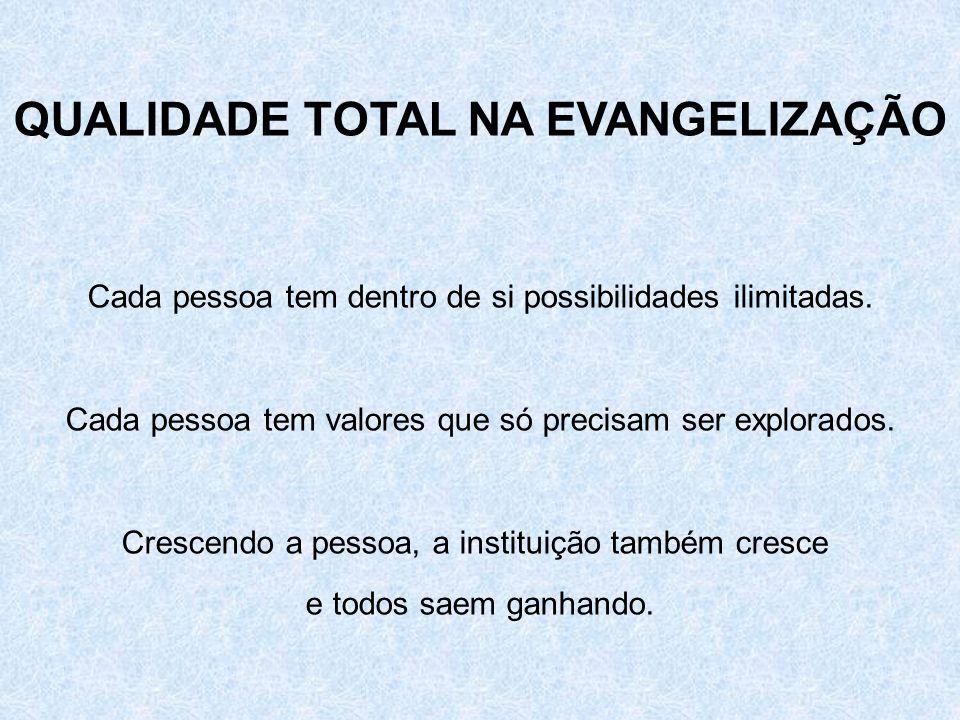 QUALIDADE TOTAL NA EVANGELIZAÇÃO