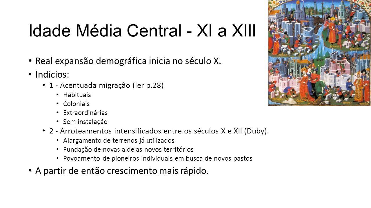 Idade Média Central - XI a XIII